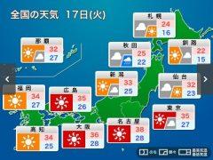 とにかく暑いので、短めに  okamoto